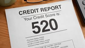 who creates credit score